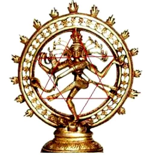 nataraja-in-chakra-forma